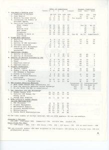 WCPA-1978-Survey