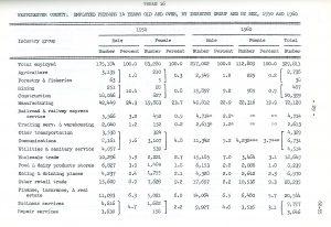 1963-TrendsInHumanResources-a