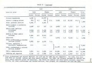 1963-TrendsInHumanResources-b