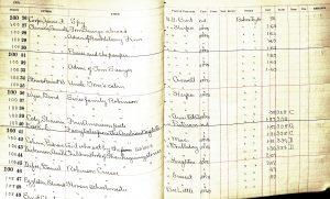 1912-1919-AccessionBook