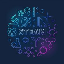 STEAM Programs for Middle Grades